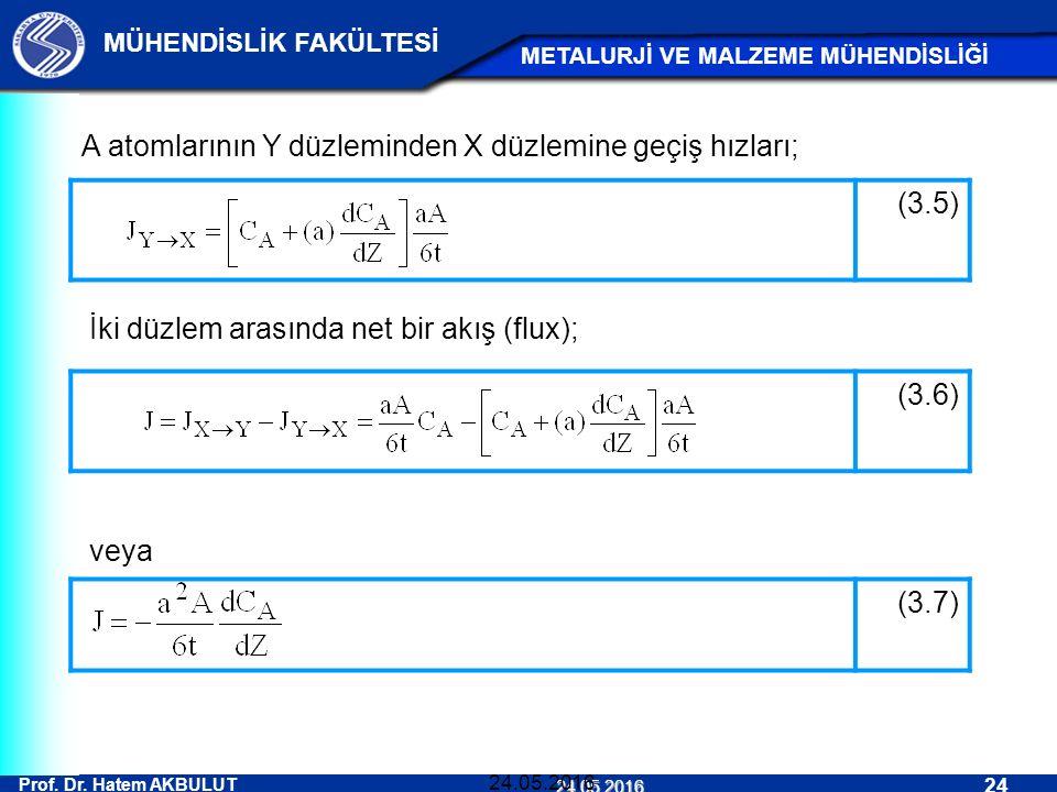 A atomlarının Y düzleminden X düzlemine geçiş hızları; (3.5)