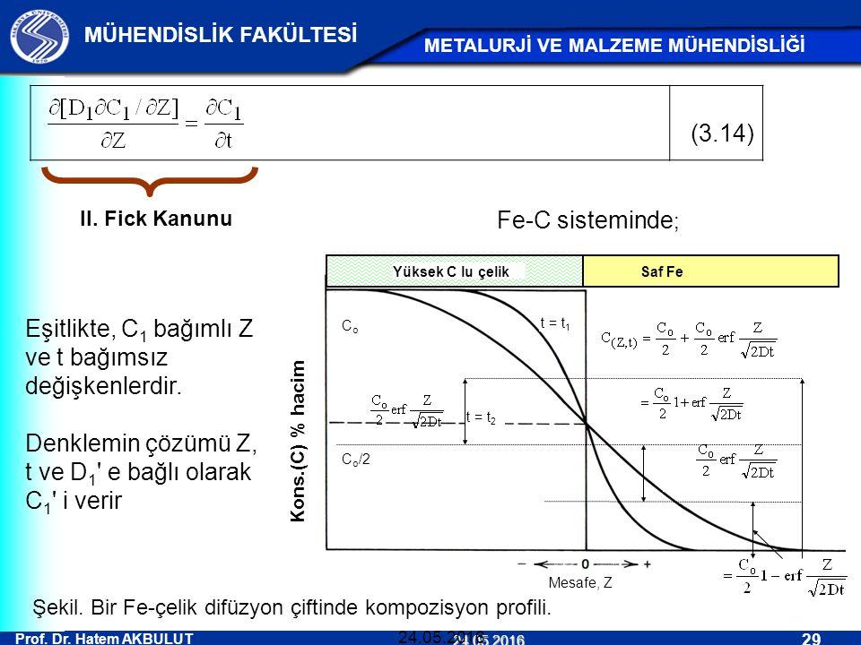 Eşitlikte, C1 bağımlı Z ve t bağımsız değişkenlerdir.