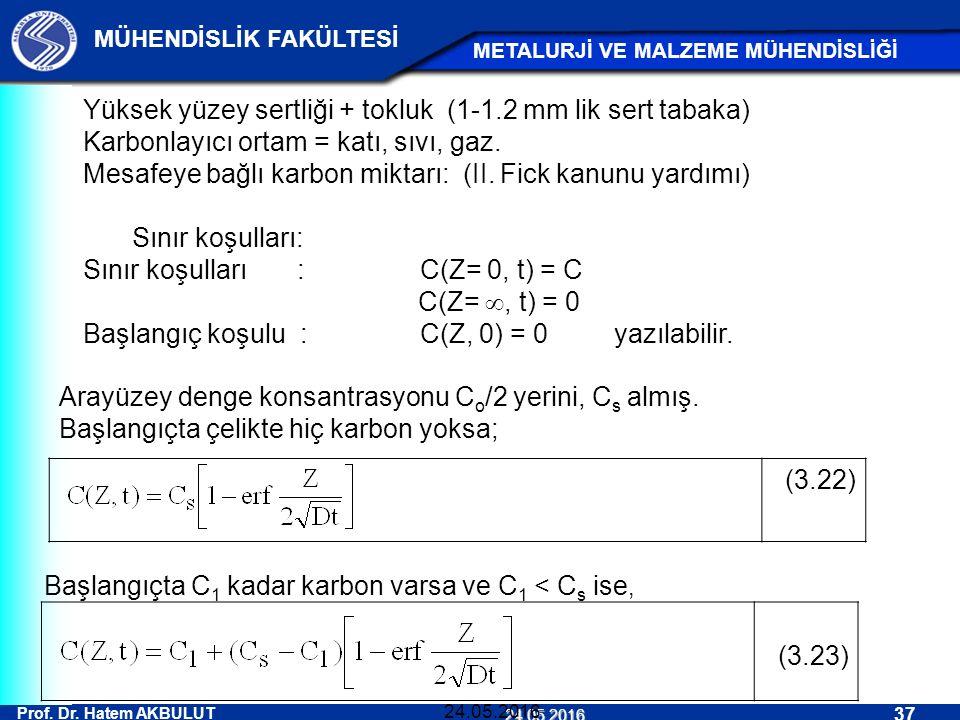 Yüksek yüzey sertliği + tokluk (1-1.2 mm lik sert tabaka)