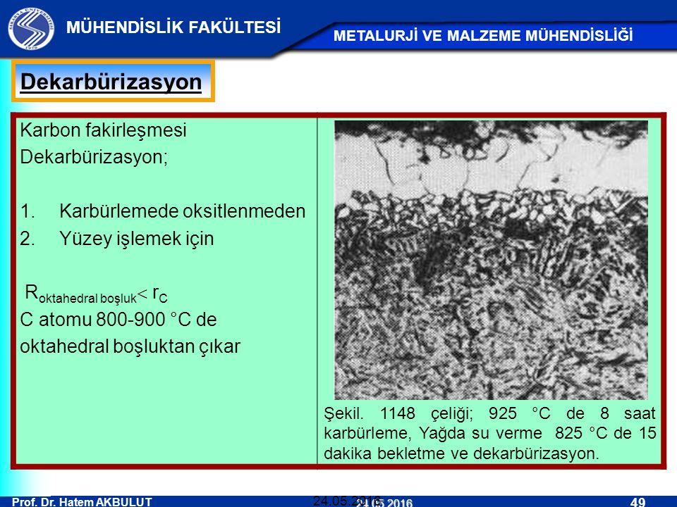 Dekarbürizasyon Karbon fakirleşmesi Dekarbürizasyon;