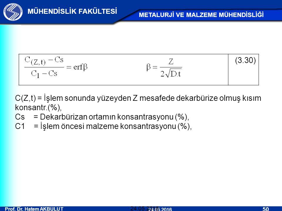 Cs = Dekarbürizan ortamın konsantrasyonu (%),