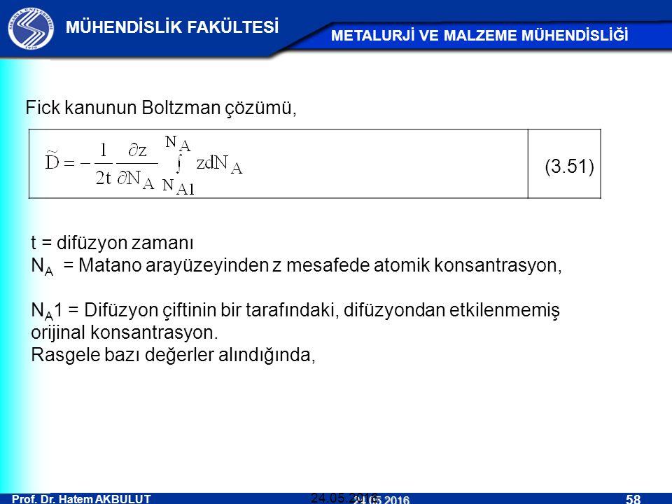 Fick kanunun Boltzman çözümü, (3.51)