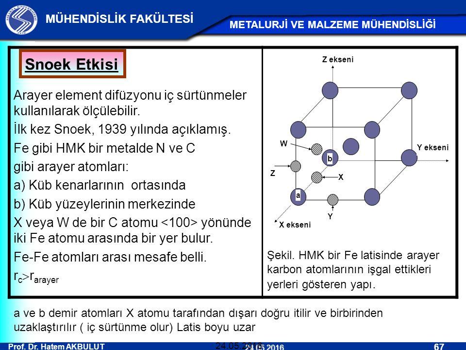Arayer element difüzyonu iç sürtünmeler kullanılarak ölçülebilir.