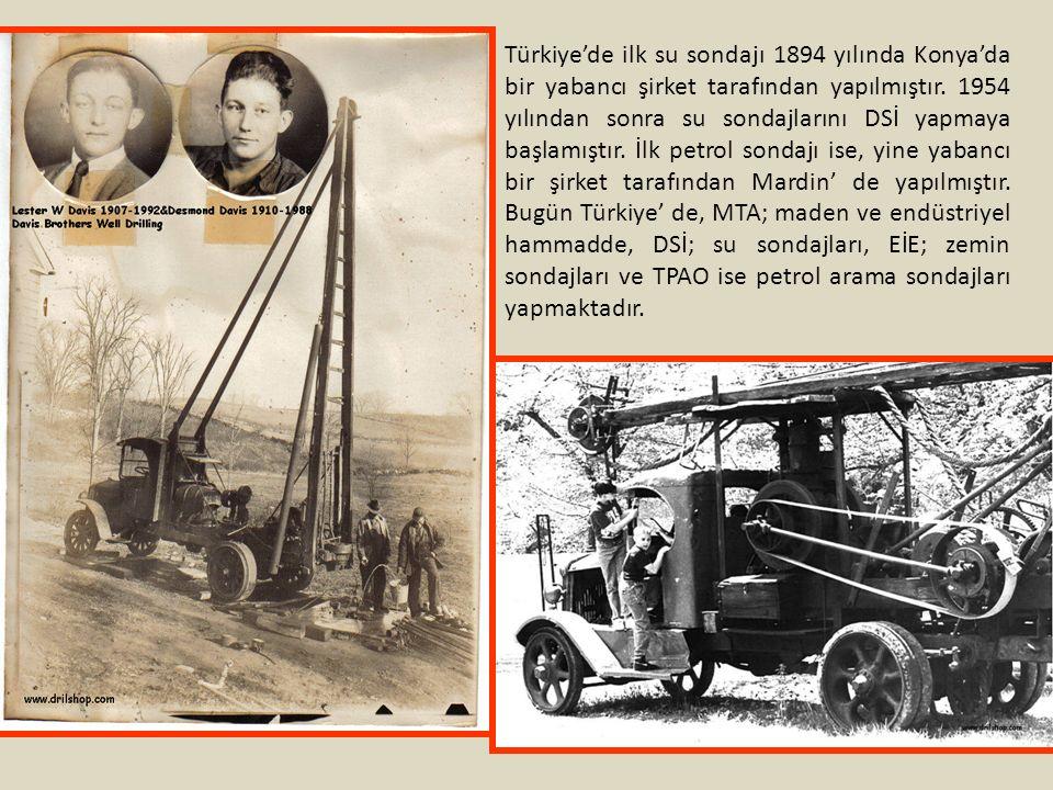 Türkiye'de ilk su sondajı 1894 yılında Konya'da bir yabancı şirket tarafından yapılmıştır.