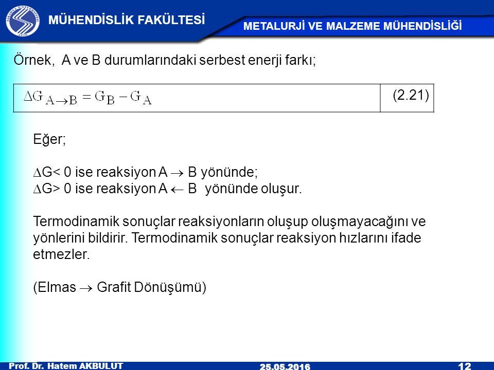 Örnek, A ve B durumlarındaki serbest enerji farkı;