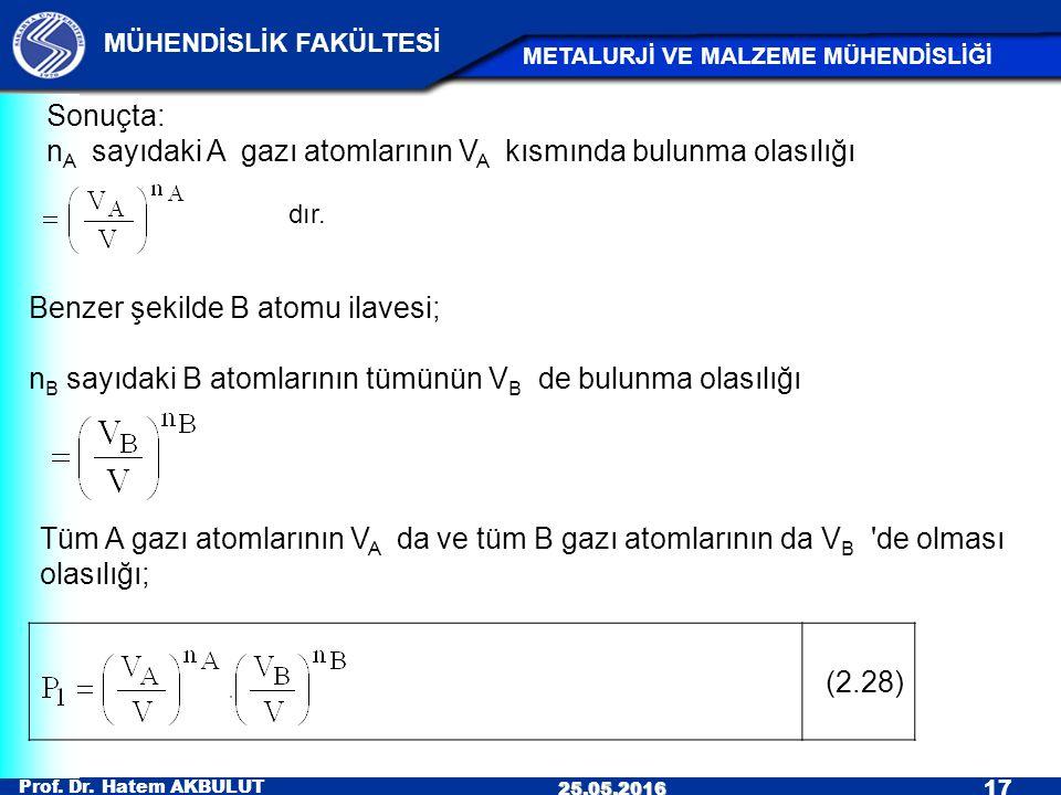 nA sayıdaki A gazı atomlarının VA kısmında bulunma olasılığı