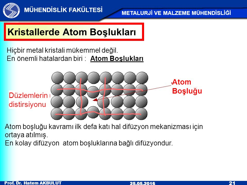 Kristallerde Atom Boşlukları