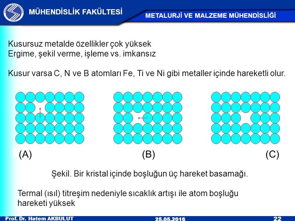 (A) (B) (C) Kusursuz metalde özellikler çok yüksek