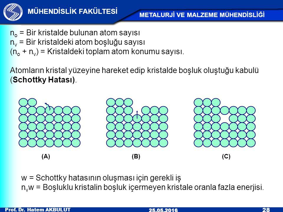 no = Bir kristalde bulunan atom sayısı