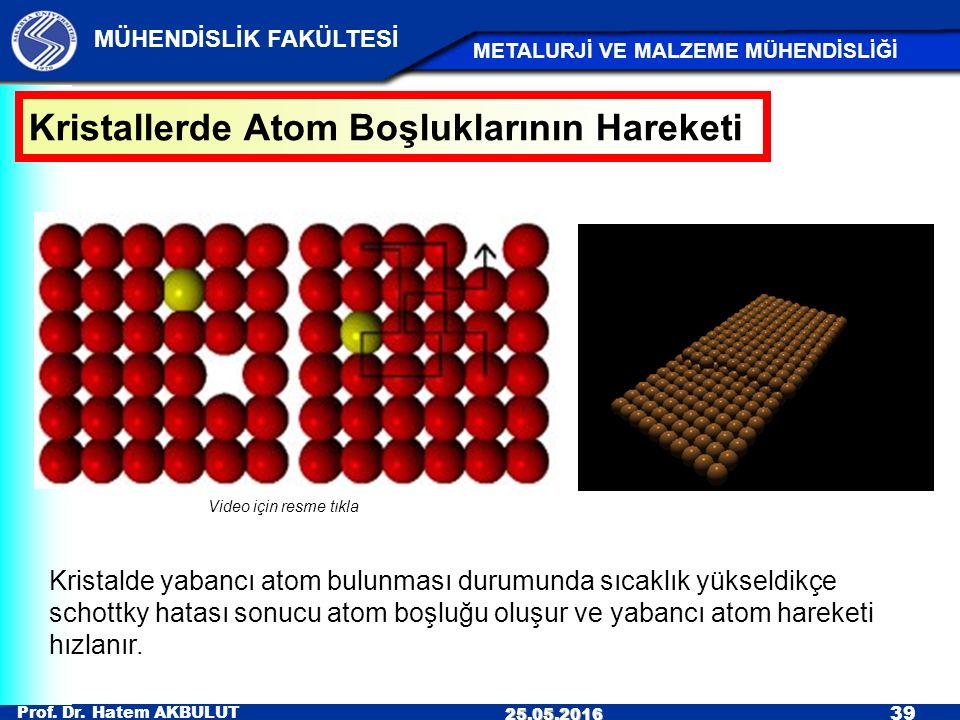 Kristallerde Atom Boşluklarının Hareketi