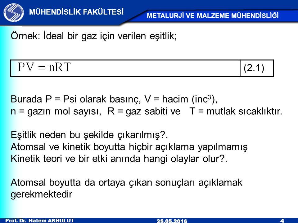 Örnek: İdeal bir gaz için verilen eşitlik;