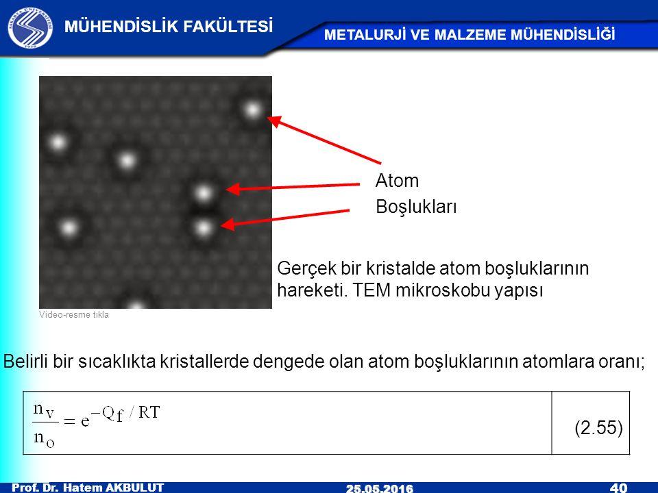 Atom Boşlukları. Gerçek bir kristalde atom boşluklarının hareketi. TEM mikroskobu yapısı. Video-resme tıkla.
