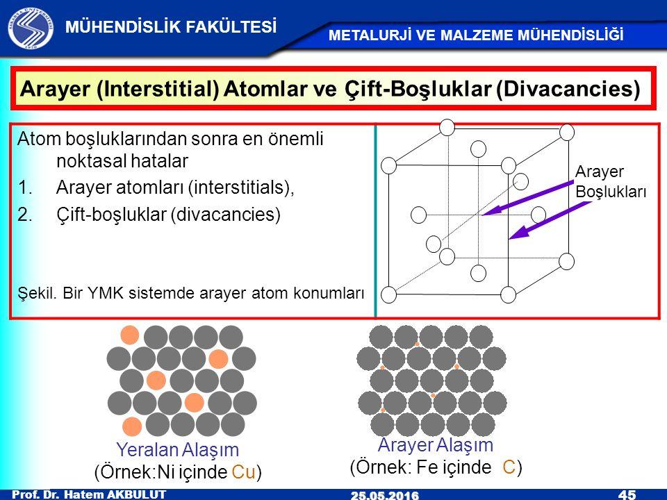 Arayer (Interstitial) Atomlar ve Çift-Boşluklar (Divacancies)