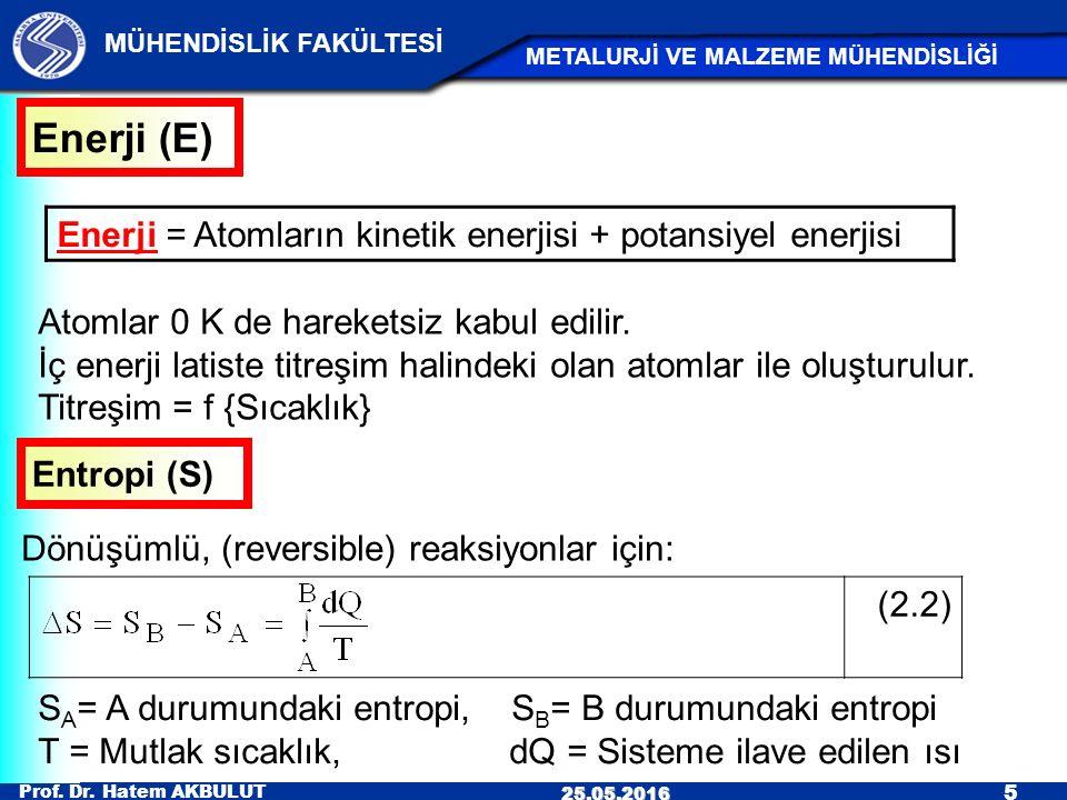 Enerji (E) Enerji = Atomların kinetik enerjisi + potansiyel enerjisi