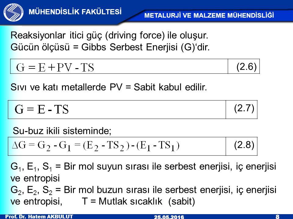 Reaksiyonlar itici güç (driving force) ile oluşur.