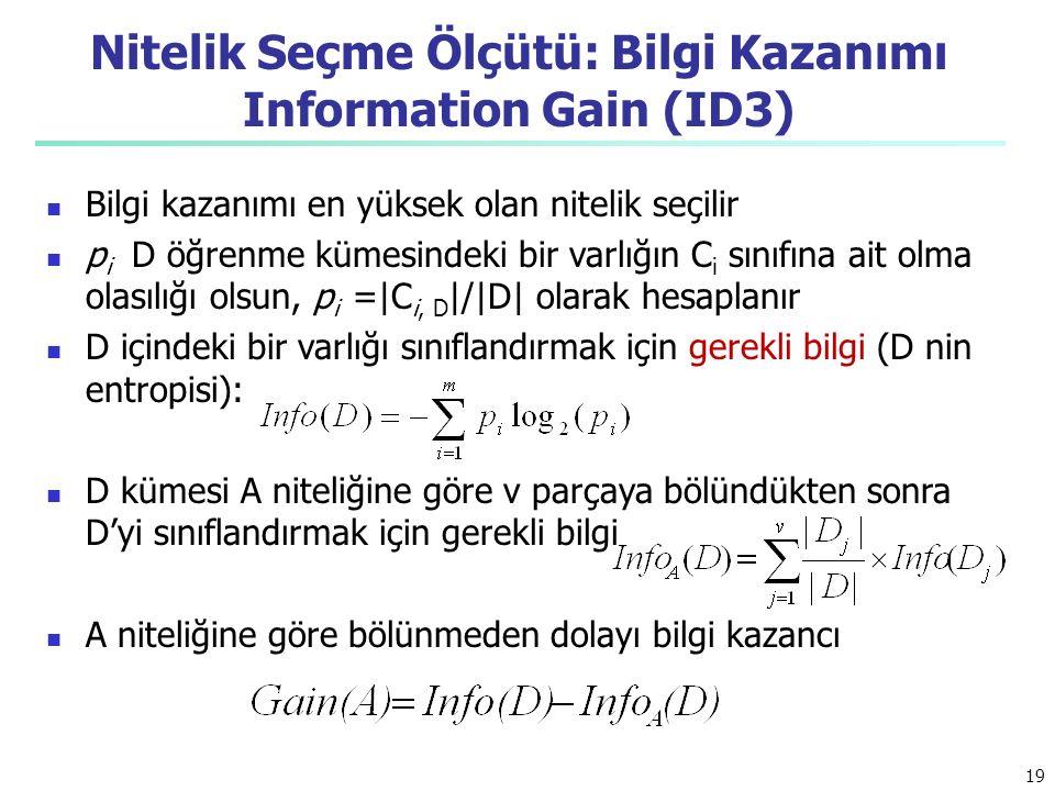 Nitelik Seçme Ölçütü: Bilgi Kazanımı Information Gain (ID3)