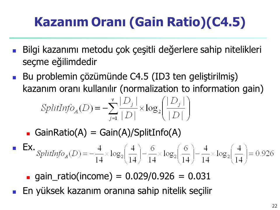 Kazanım Oranı (Gain Ratio)(C4.5)