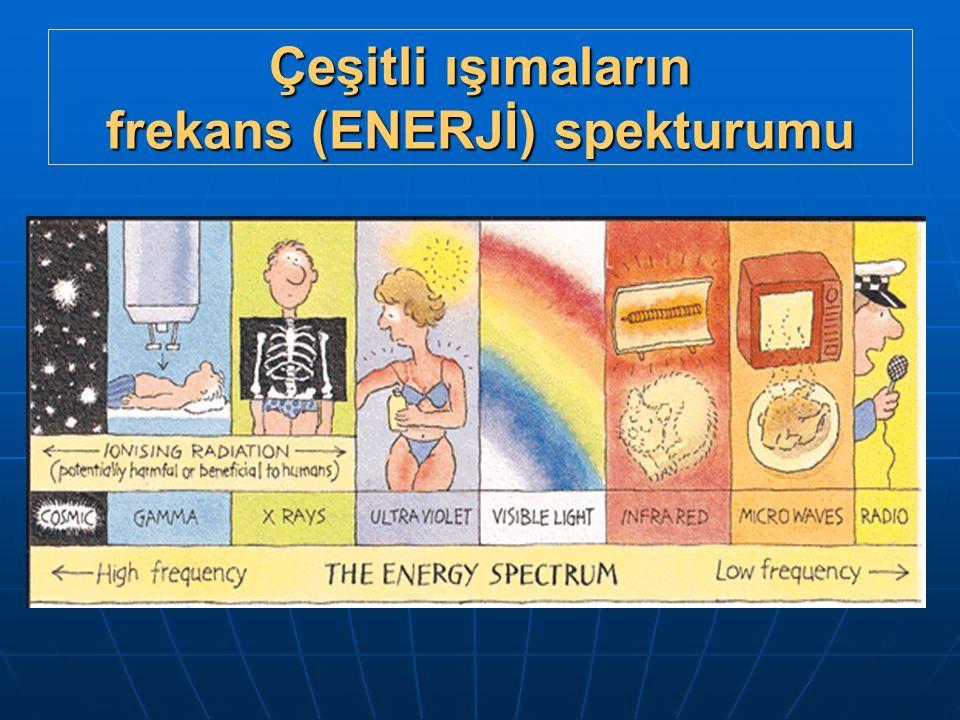 Çeşitli ışımaların frekans (ENERJİ) spekturumu