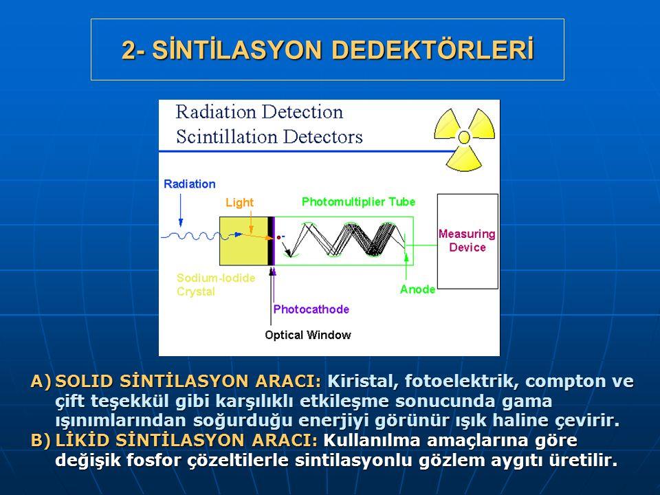 2- SİNTİLASYON DEDEKTÖRLERİ