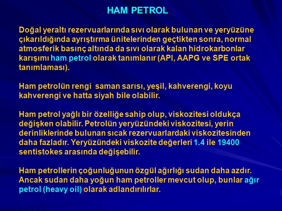 HAM PETROL