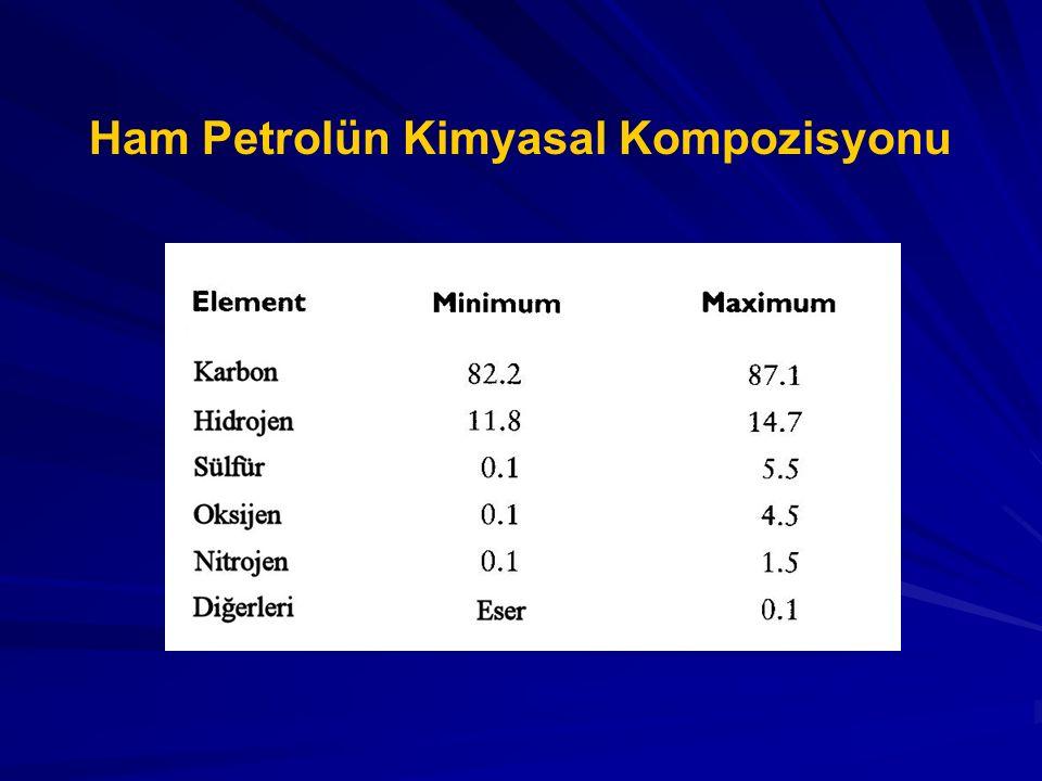Ham Petrolün Kimyasal Kompozisyonu