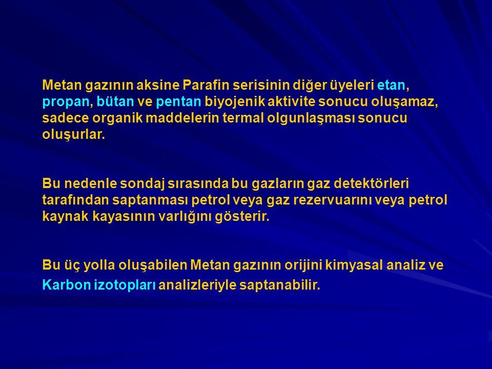 Metan gazının aksine Parafin serisinin diğer üyeleri etan, propan, bütan ve pentan biyojenik aktivite sonucu oluşamaz, sadece organik maddelerin termal olgunlaşması sonucu oluşurlar.