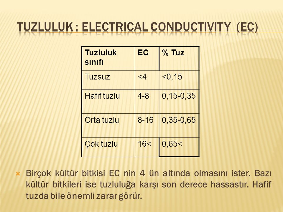 TuzluluK : EleCtRICAL Conductivity (EC)