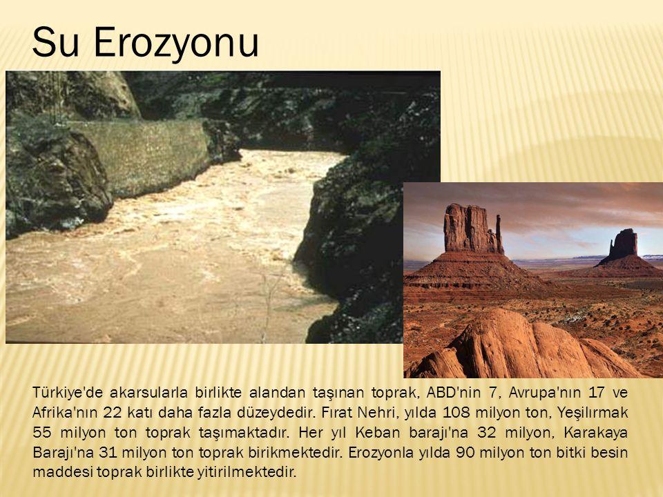 Su Erozyonu