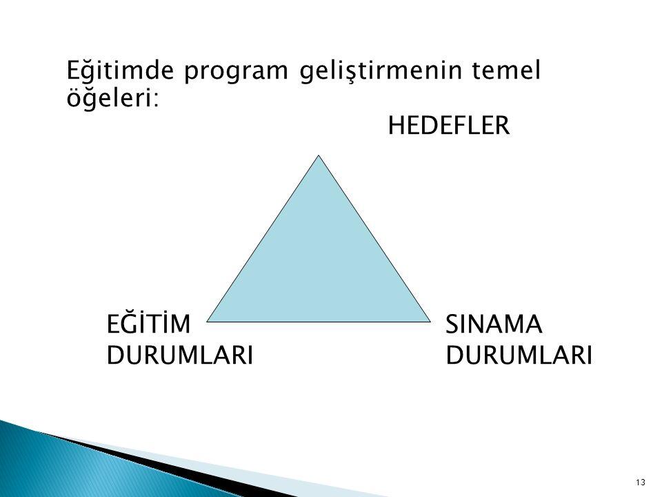 Eğitimde program geliştirmenin temel öğeleri: HEDEFLER