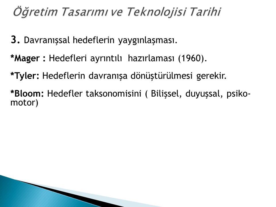 Öğretim Tasarımı ve Teknolojisi Tarihi