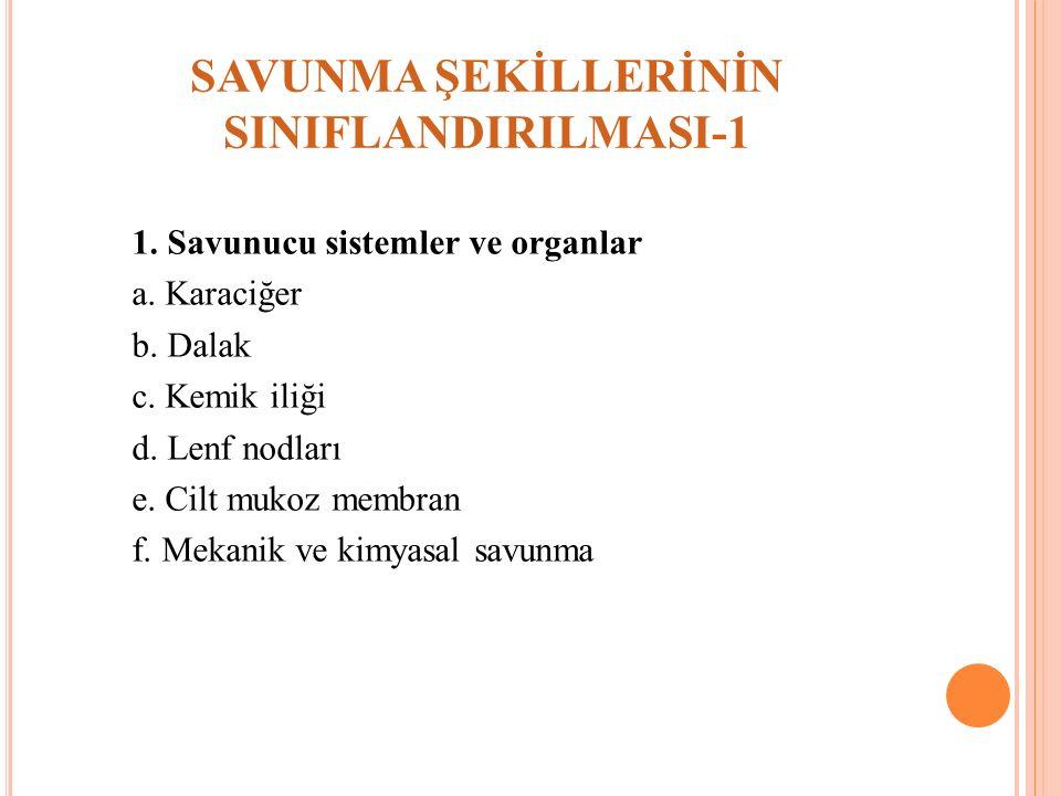 SAVUNMA ŞEKİLLERİNİN SINIFLANDIRILMASI-1