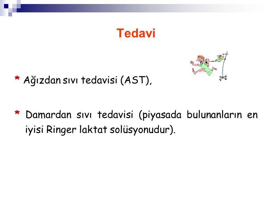 Tedavi * Ağızdan sıvı tedavisi (AST),