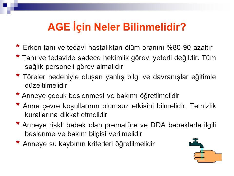 AGE İçin Neler Bilinmelidir