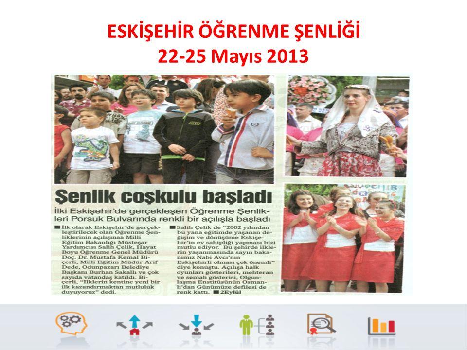 ESKİŞEHİR ÖĞRENME ŞENLİĞİ 22-25 Mayıs 2013
