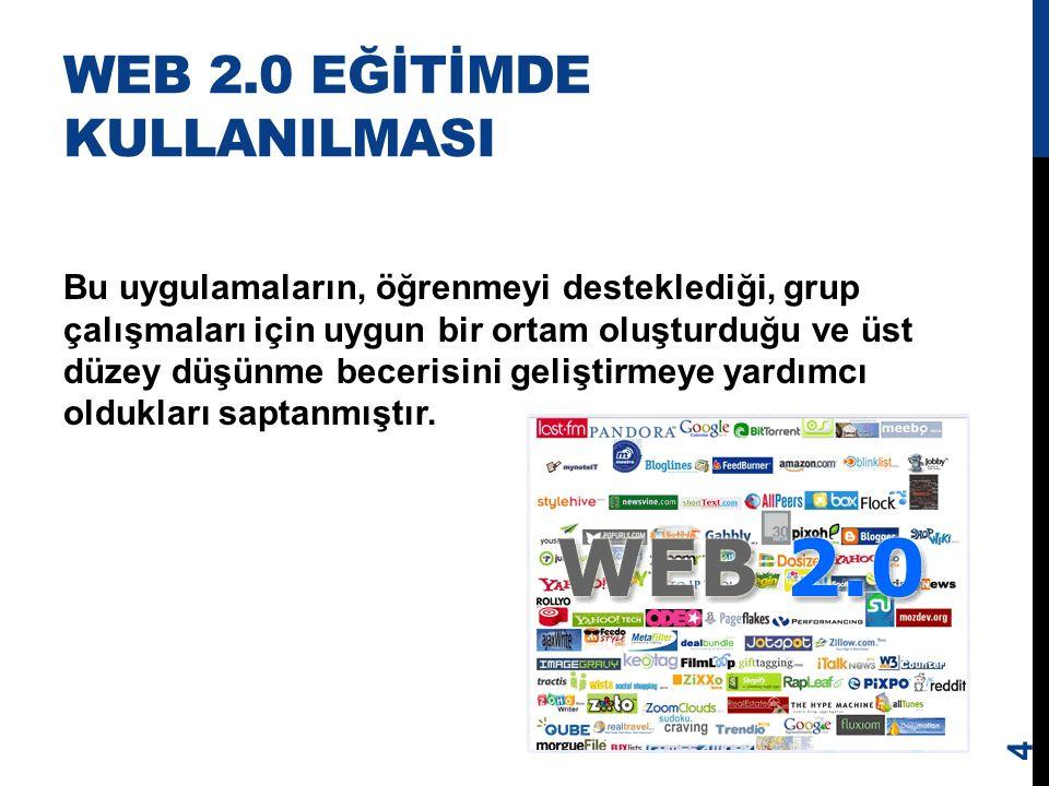 WEB 2.0 EĞİTİMDE KULLANILMASI