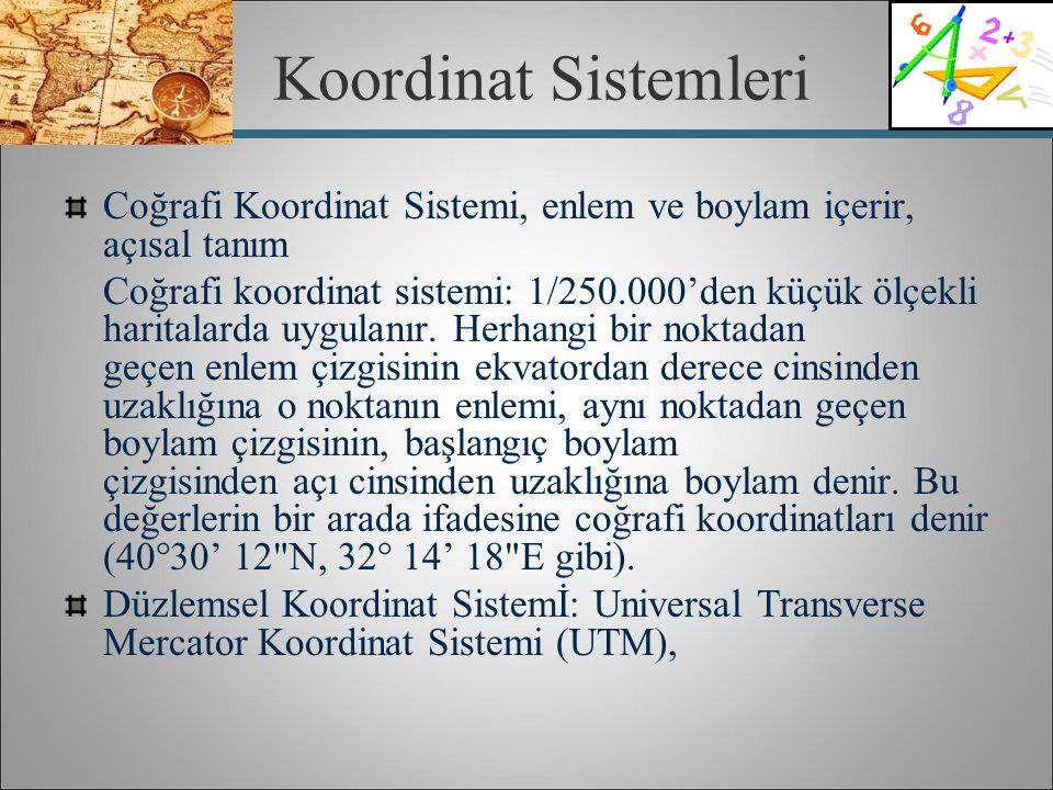 Koordinat Sistemleri Coğrafi Koordinat Sistemi, enlem ve boylam içerir, açısal tanım.