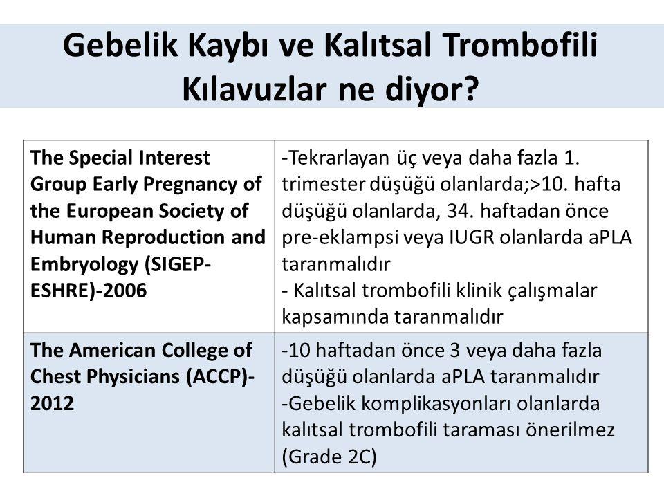Gebelik Kaybı ve Kalıtsal Trombofili