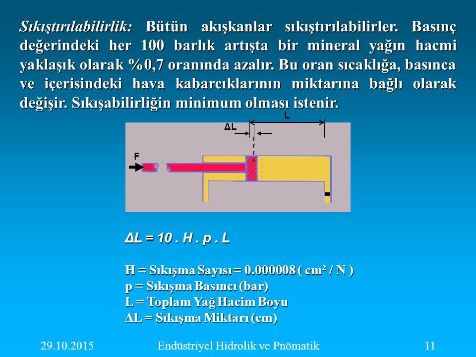Endüstriyel Hidrolik ve Pnömatik