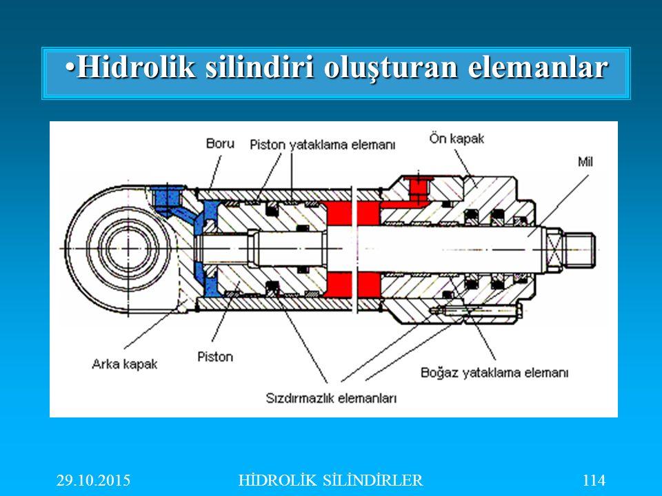 Hidrolik silindiri oluşturan elemanlar