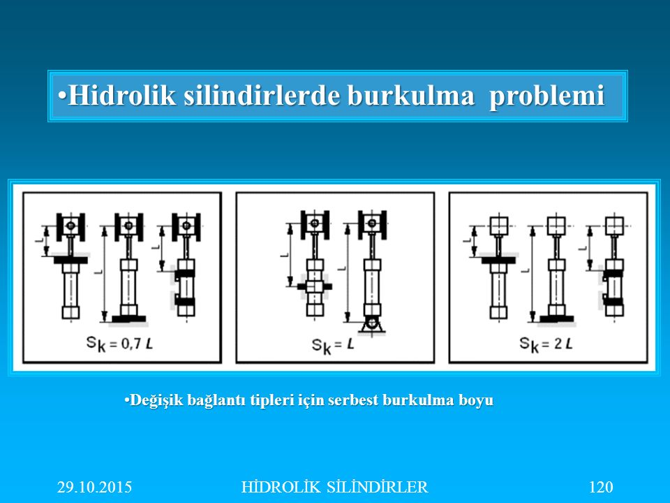 Hidrolik silindirlerde burkulma problemi
