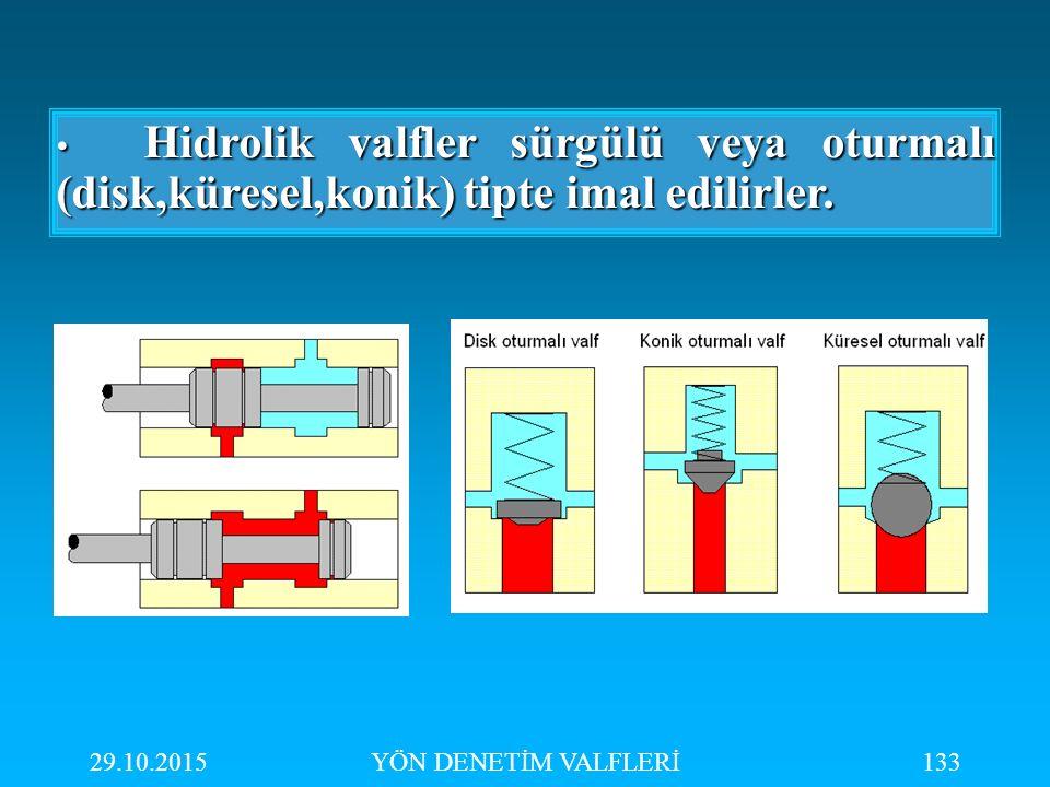 Hidrolik valfler sürgülü veya oturmalı (disk,küresel,konik) tipte imal edilirler.