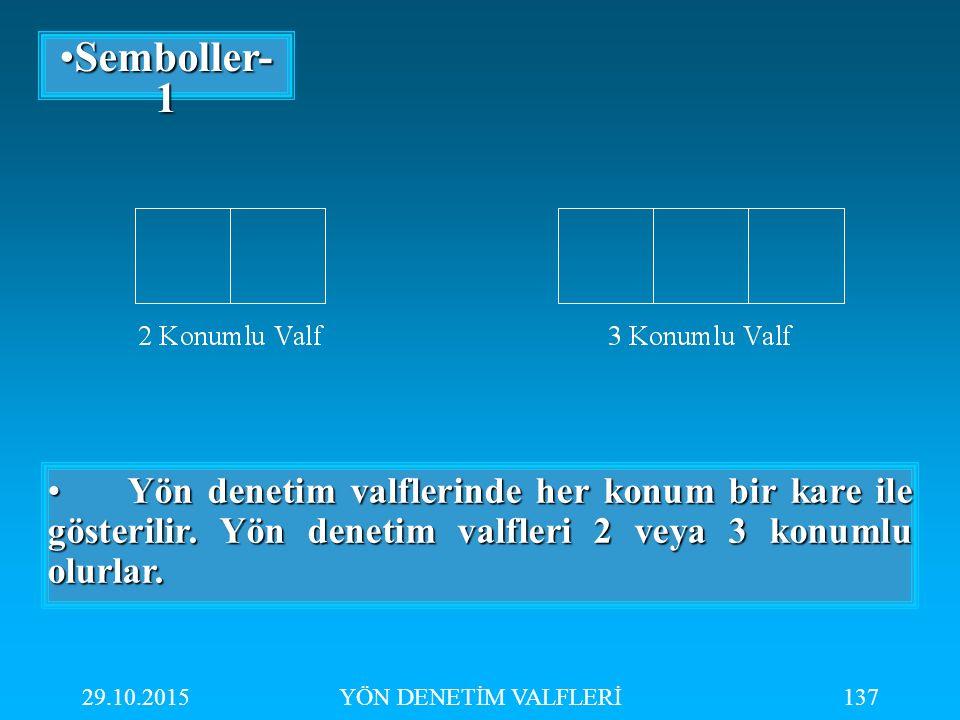 Semboller-1 Yön denetim valflerinde her konum bir kare ile gösterilir. Yön denetim valfleri 2 veya 3 konumlu olurlar.