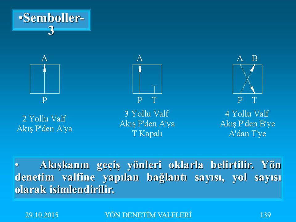 Semboller-3 Akışkanın geçiş yönleri oklarla belirtilir. Yön denetim valfine yapılan bağlantı sayısı, yol sayısı olarak isimlendirilir.