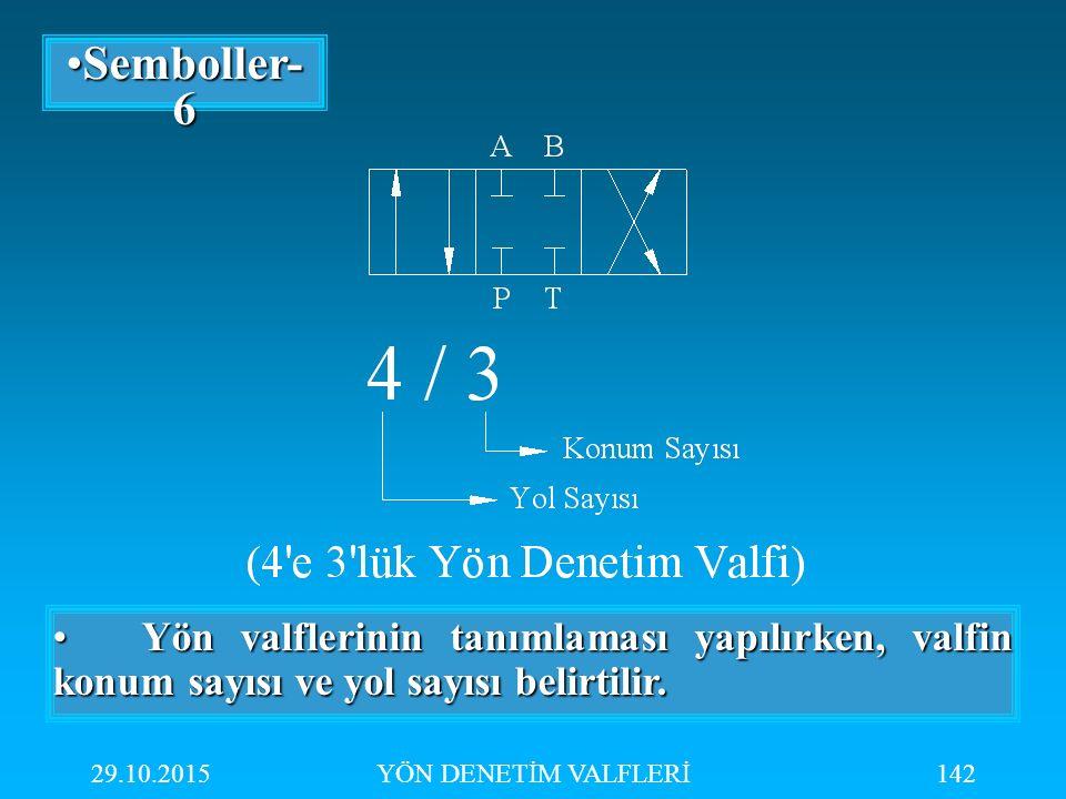 Semboller-6 Yön valflerinin tanımlaması yapılırken, valfin konum sayısı ve yol sayısı belirtilir. 25.04.2017.