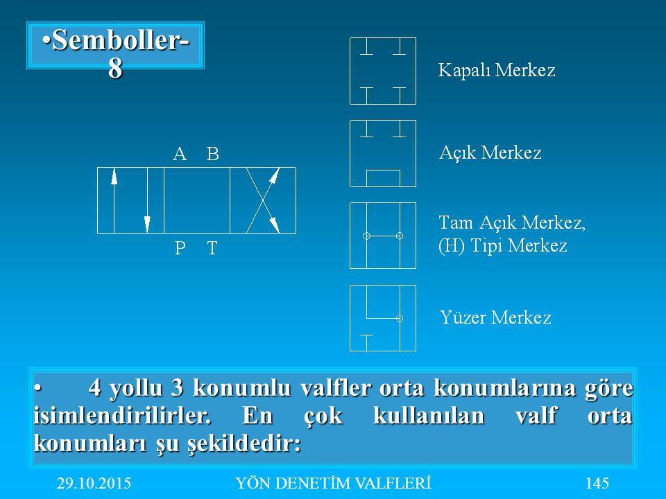 Semboller-8 4 yollu 3 konumlu valfler orta konumlarına göre isimlendirilirler. En çok kullanılan valf orta konumları şu şekildedir: