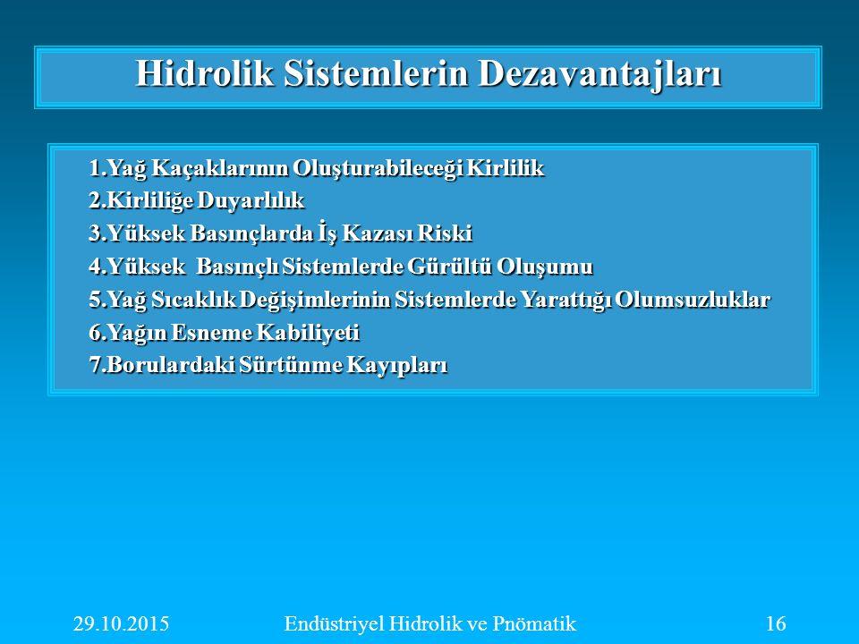 Hidrolik Sistemlerin Dezavantajları