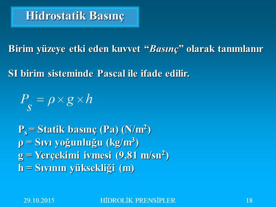 Hidrostatik Basınç Ps = Statik basınç (Pa) (N/m2)