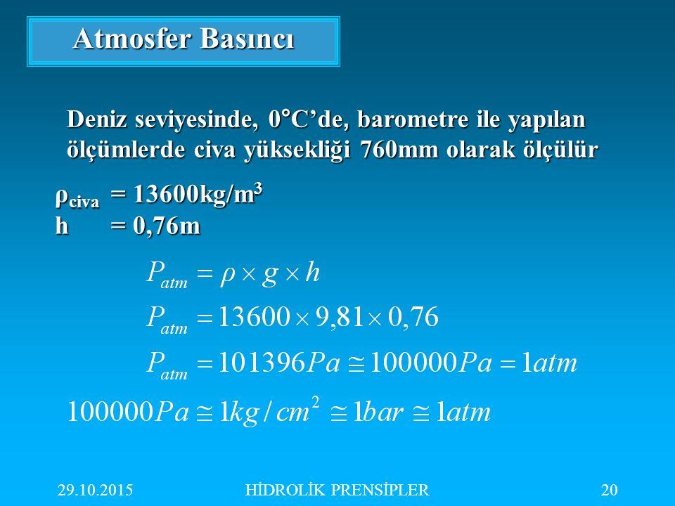 Atmosfer Basıncı ρciva = 13600kg/m3 h = 0,76m
