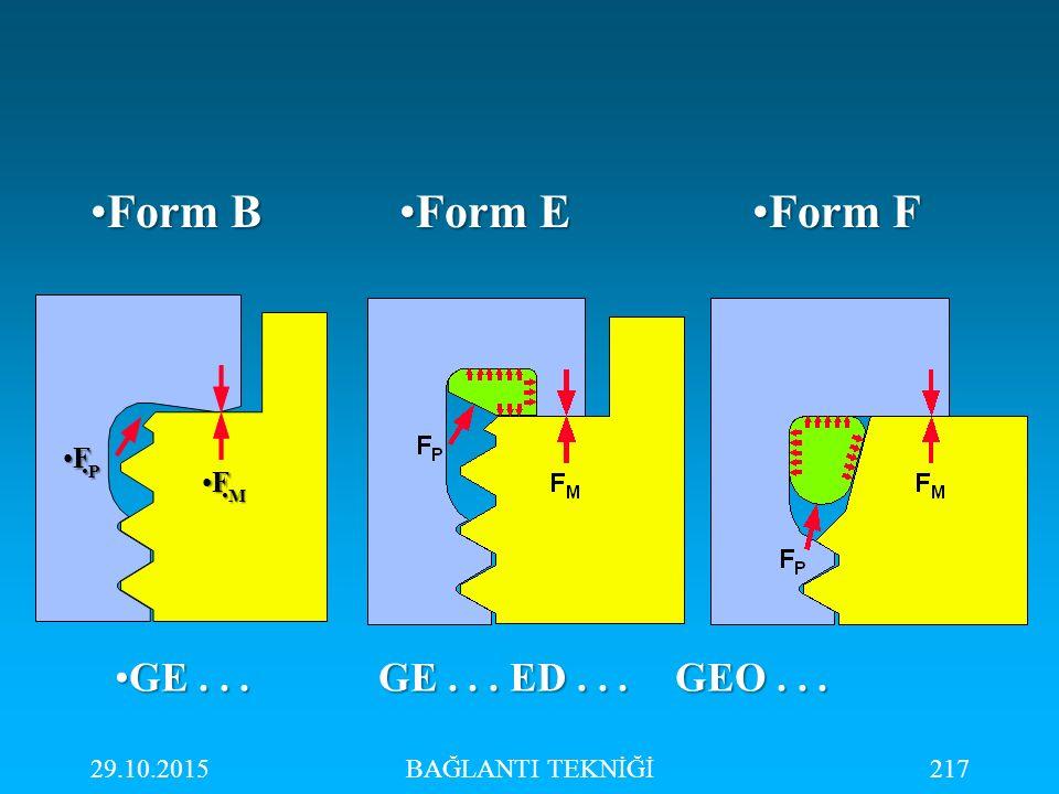 Form B Form E Form F GE . . . GE . . . ED . . . GEO . . . F 25.04.2017