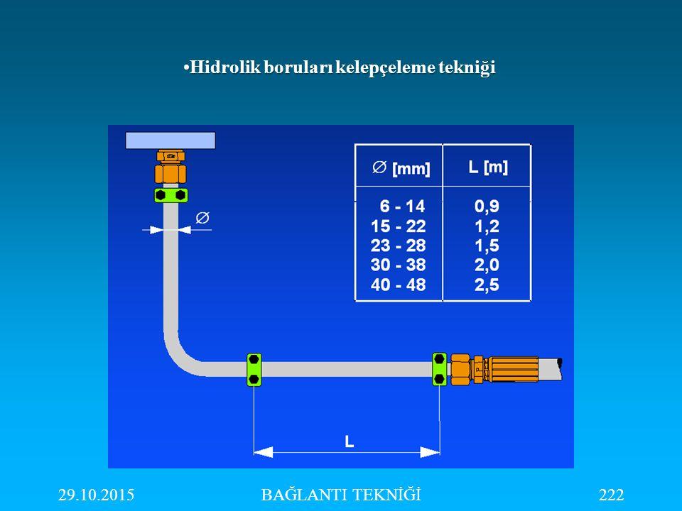 Hidrolik boruları kelepçeleme tekniği